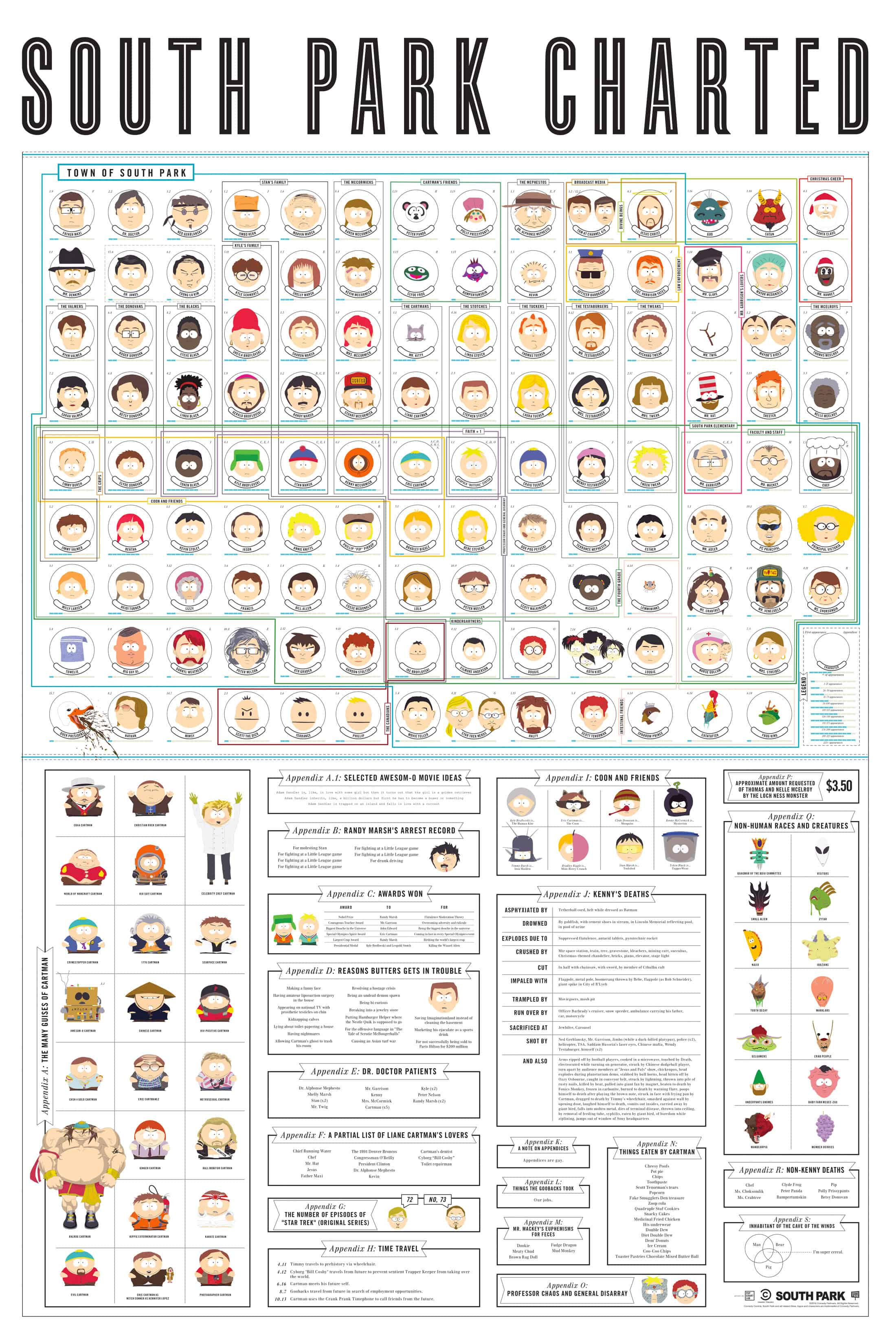 Categorizing the entire south park cast in one picture nvjuhfo Choice Image
