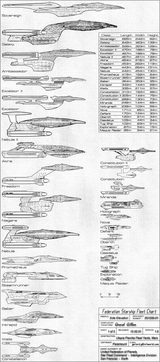 star trek federation starship fleet schematics