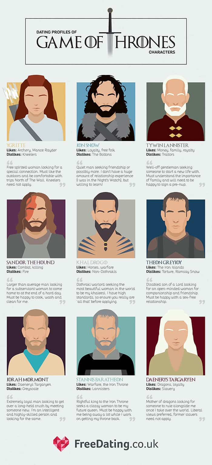 The Dating Profiles of Game of Thrones Characters