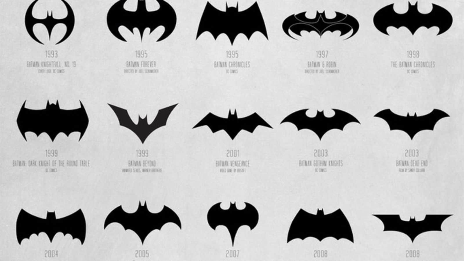 10 Things You Never Knew About Batman S Logo