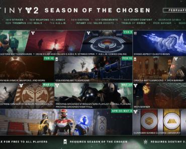 Season of the Chosen Roadmap