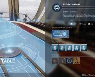 War Table Destiny 2