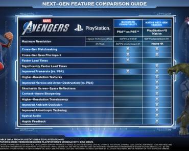 Avengers next-gen